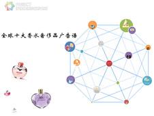《全球十大香水奢侈品牌广告语》幻灯片