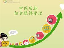 《中国历朝妇女服饰变迁》幻灯片